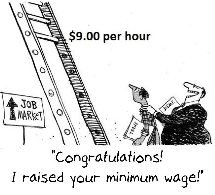how implementation of minimum wage affect How did the increase in minimum wage affect the consumer purchasing power  implementation of the minimum wage  in minimum wage affect.