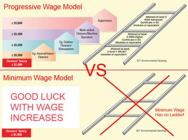 b2ap3_thumbnail_Minimum-Wage-10.png