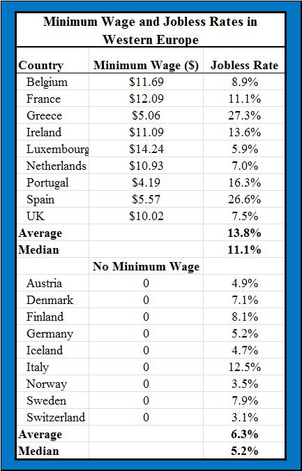 b2ap3_thumbnail_Minimum-Wage-3.png